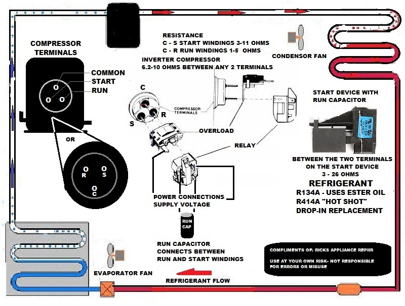 Diagram  Fix Refrigerator Installing Universal Relay 3 In