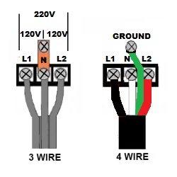 3 and 4 wire power cord.jpg