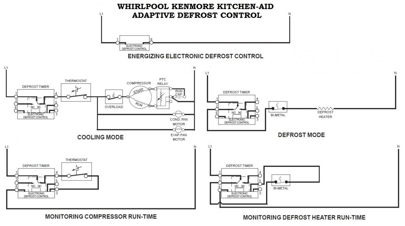 Fixed 106 58122700 Kenmore Refrigerator Made By Whirlpool Blinking Green Water Filter Indicator Light Applianceblog Repair Forums
