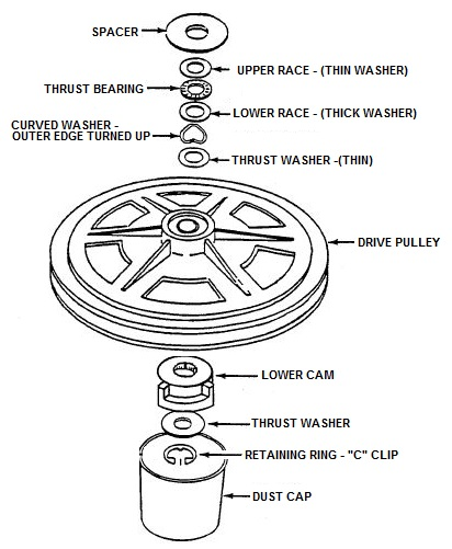 alantis thrust washer.jpg