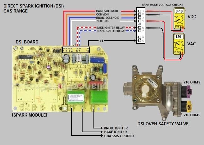 C-DSI Gas Range-2.jpg
