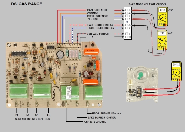 C-DSI Gas Range.jpg