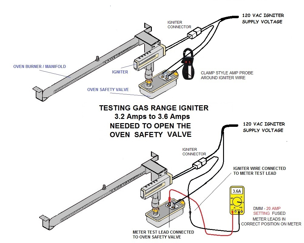 Gas Stove Igniter Wiring Diagram | Wiring Liry on