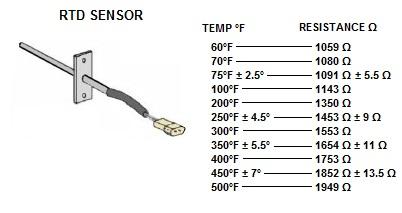 C-Oven Sensor 1.jpg
