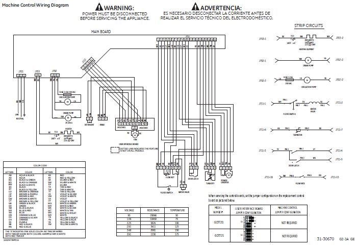 Ge Dishwasher Wiring Diagram