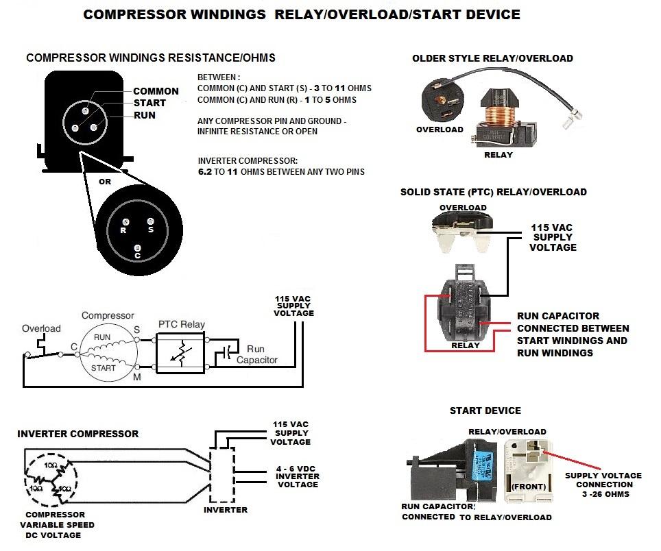 True Older Commercial Fridge Relay Question | Applianceblog Repair Forums | True Refrigerator Compressor Wiring Diagram |  | ApplianceBlog