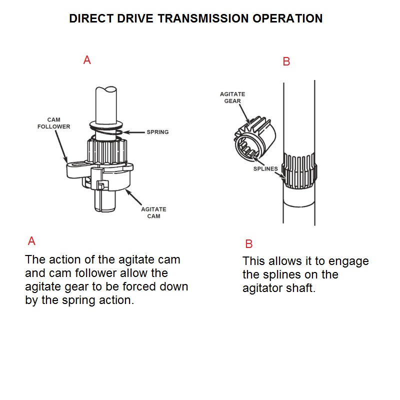 Click image for larger version.  Name:Defrost-Heater-Assembly-2323197--01293867.jpg Views:342 Size:30.6 KB ID:6677
