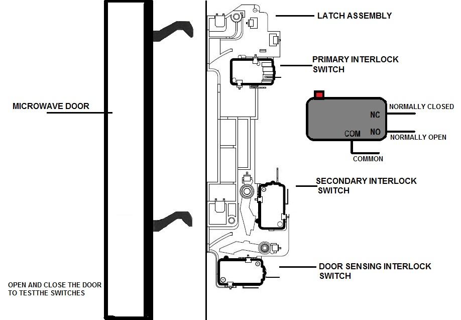 Microwave Door Switch Bestmicrowave