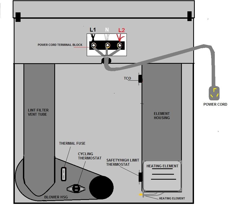 110.67422600 Kenmore 400 Series Dryer Not Heating