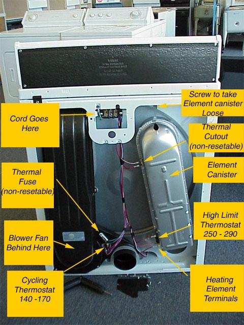 [XOTG_4463]  FIXED - Maytag Centennial MEDC400VW0 No heat & continuous running |  ApplianceBlog Repair Forums | Inglis Dryer Fuse Box |  | ApplianceBlog