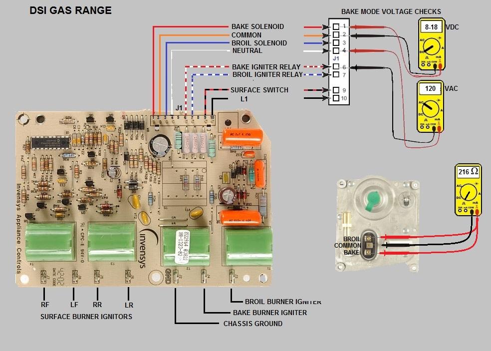 DSI Gas Range.jpg
