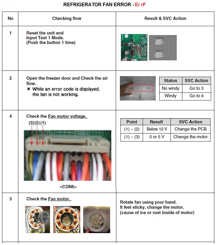 Kenmore Elite 795.74015411 with Er rF code | ApplianceBlog ... on