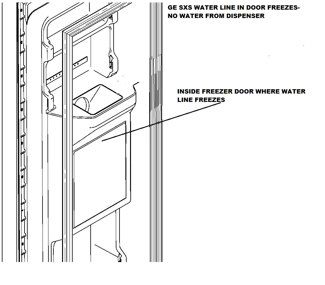 solved why won t my ge refrigerator dispense water applianceblog com mainforums