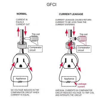 GFCI -1.jpg
