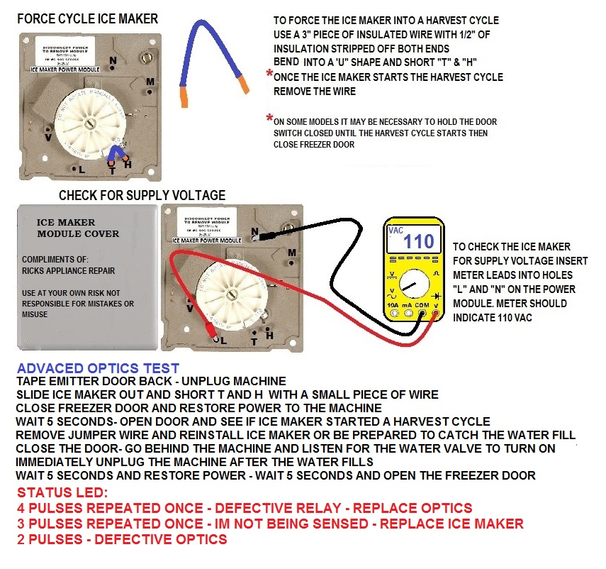 IM Advanced Test-Force Cycle.jpg