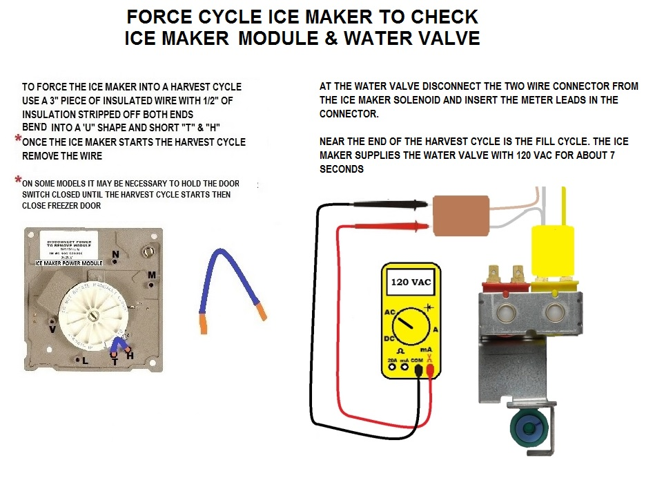 Ice maker voltage check on ge profile ice maker replacement, ge ice maker cover, ge ice maker troubleshooting guide, refrigerator wiring diagram, ge profile ice maker diagram, freezer wiring diagram, refrigerator schematic diagram, ge ice maker motor, ge dishwasher schematic diagram, ge fridge diagram, ge ice maker repair manual, ice maker schematic diagram, ge ice maker parts, ge profile refrigerator parts diagram, ge ice maker hose, kenmore ice maker diagram, scotsman ice machine wiring diagram, cornelius ice machine wire diagram, refrigerator ice maker diagram, lg ice maker diagram,