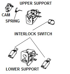interlock.jpg
