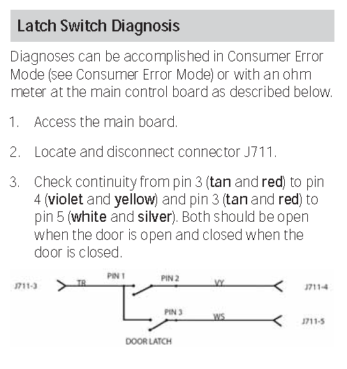 LatchSwitch.png