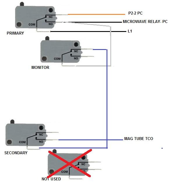 Whirlpool Microwave (WMH53520CS5) Interlock Door Switch Connections    Applianceblog Repair ForumsApplianceBlog