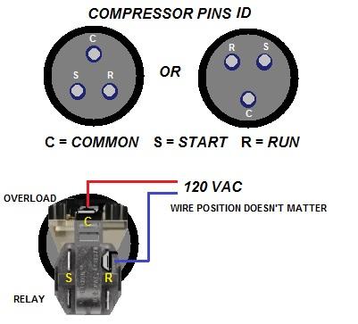 PIN ID.jpg