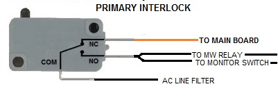 Primary interlock.jpg