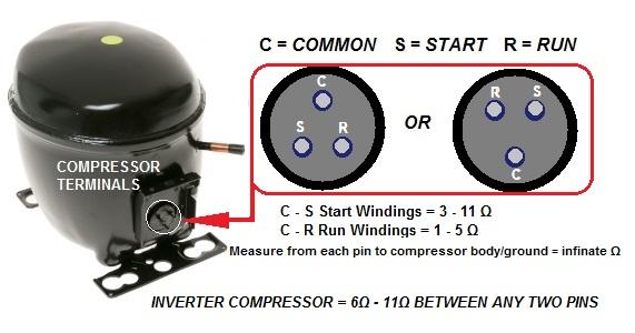 R -Compressor Windings.jpg