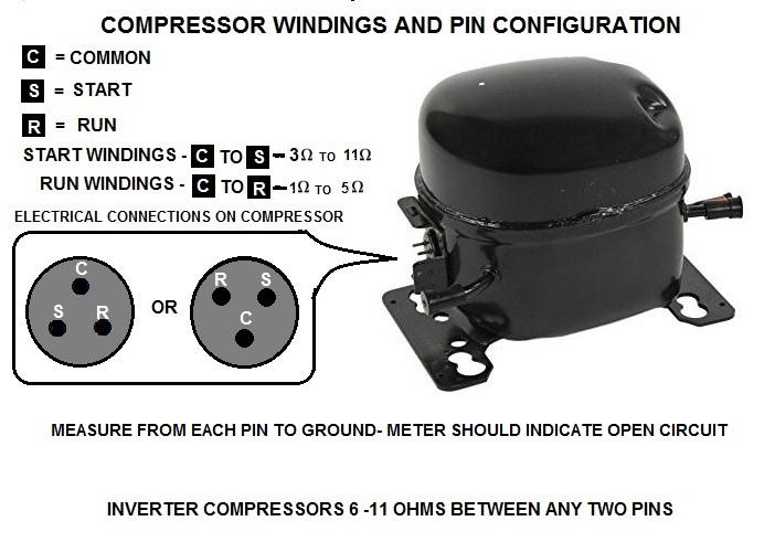 R -Compressor Windings Test.jpg
