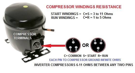 R -Compressor Windings Test NEW.jpg