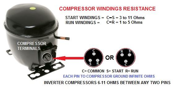 R -Compressor Windings Test NEW.jpg