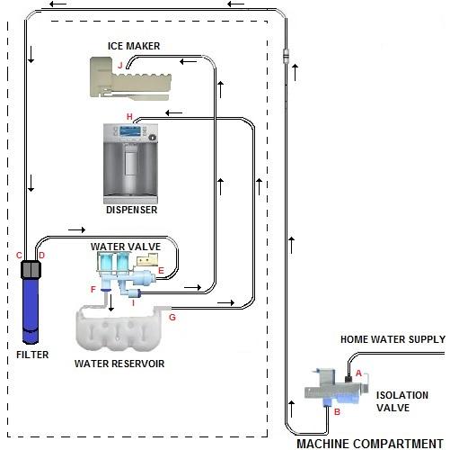 R-Water schematic GE GYE23.jpg
