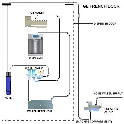 R-Water schematic GE PYE23.jpg