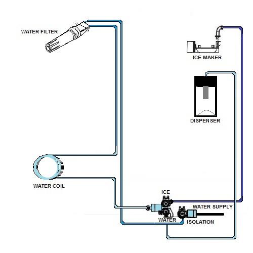 R-water schematic-LG-2.jpg