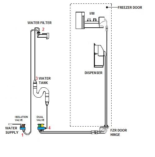R-Water schematic Whirlpool-Maytag.jpg