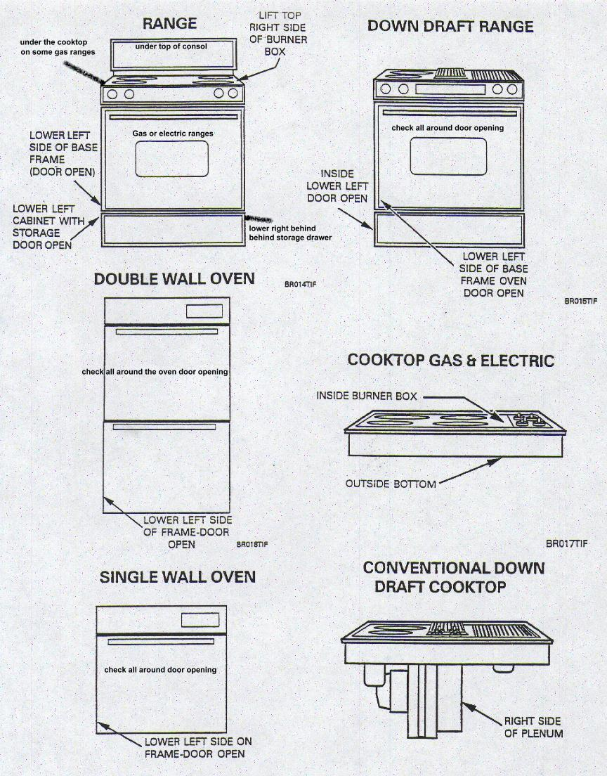 Frigidaire Gallery Range Wont Cook Bake Baking Oven Wiring Diagram Click Image For Larger Version Name Model2 Views 141