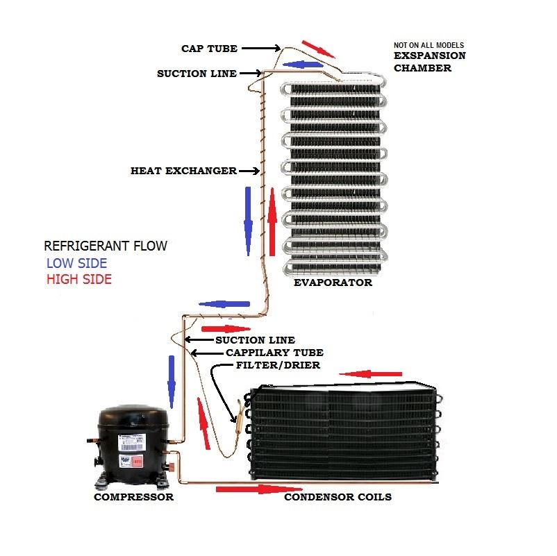 Refrigerant Flow.jpg
