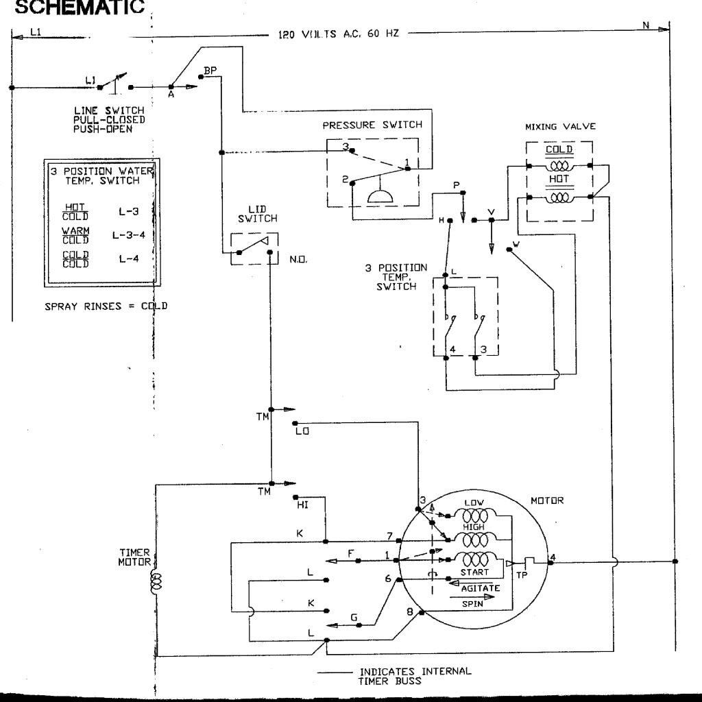 FIXED - AWS44NW Speed Queen Washer will spin but not agitate |  Applianceblog Repair Forums | Speed Queen Wiring Schematic |  | ApplianceBlog