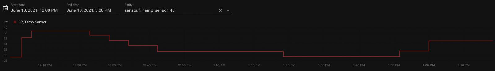 Screen Shot 2021-06-10 at 2.18.59 PM.png