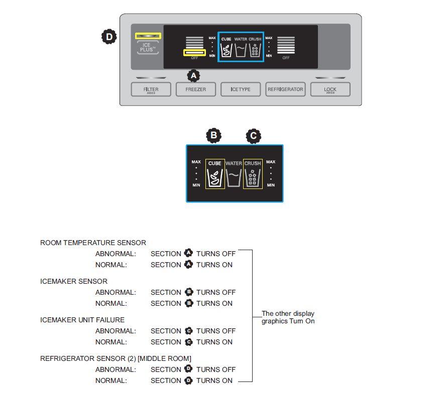 FIXED - LSC27926SB Freezer Too Warm | ApplianceBlog Repair