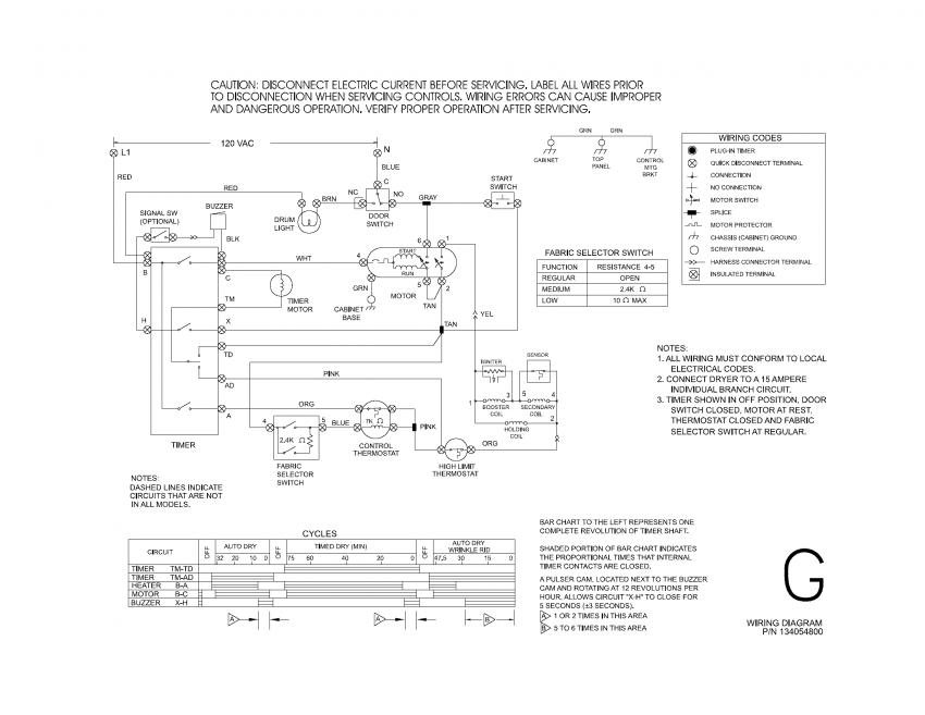 fer6600es0 need frigidaire dryer wiring help applianceblog repair Frigidaire Dryer Troubleshooting