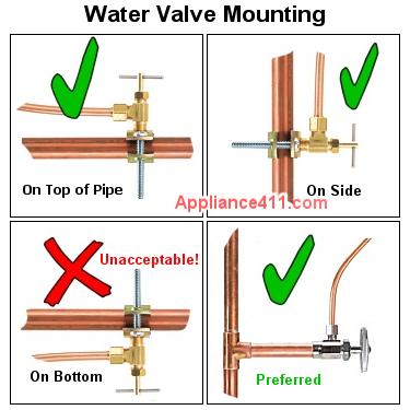 water-valve-mounting-375x375-watermark-png.44459