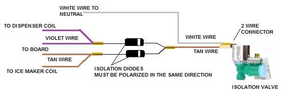 WP water isolation valve.jpg