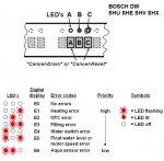 Bosch SHX7ER55UC/55 Dishwasher lights flashing and will not