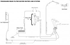FRS Frigidaire Rear Filter Water Lines.jpg