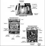 Duet Washer Component Location.jpg